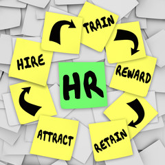 HR Personnel Sticky Notes Attract Hire Train Reward Retain Worke