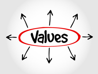 Hand drawn Values, business concept