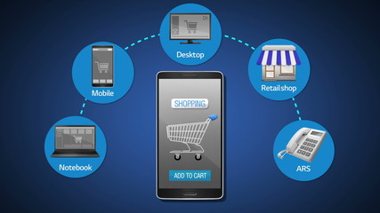 Explain increasing shopping channel and payment concept