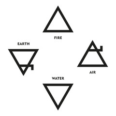 Classical Four Elements Symbols Of Medieval Alchemy