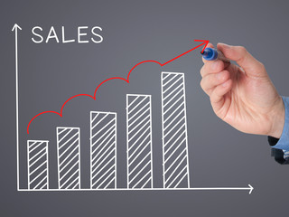 Businessman hand drawing Sales Growth Graph with marker