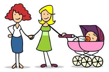 Adoption durch gleichgeschlechtliches Paar