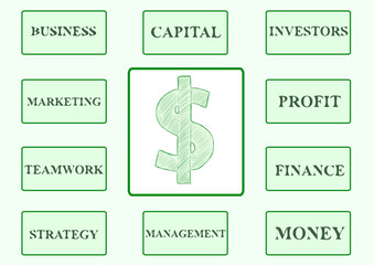 Dollar and business terms
