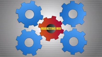 le 4 P del marketing mix