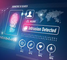 Biometrics Security Technology