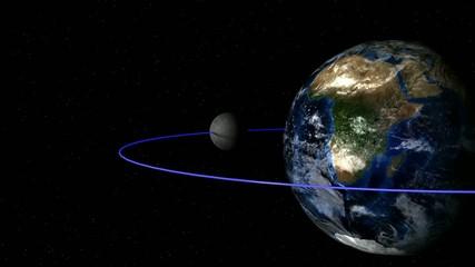 地球と月の軌道、そして日食
