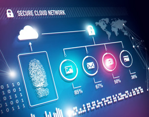 Cloud network security