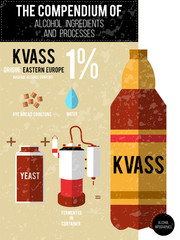 Vector illustration - a compendium of alcohol ingredients
