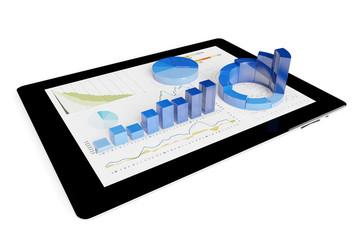 Diagramm mit Daten zum Wachstum von Finanzen