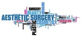 Aesthetic surgery poster
