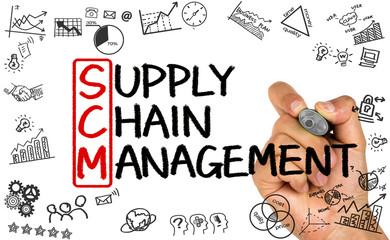 SCM concept:supply chain management
