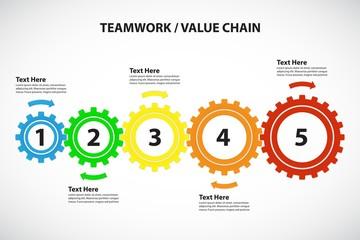 Teamwork / Value Chain - 5 Bright Cogwheels with Arrows