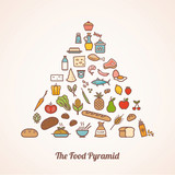 The food pyramid