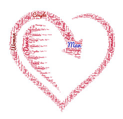 Heart of a relationship - word cloud