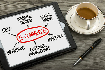 e-commerce with related word cloud handwritten on tablet pc