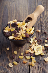 Various nuts and raisins in bowl