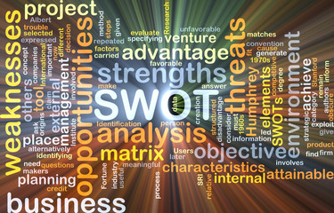 Strengths weakness opportunities threats SWOT background concept