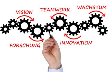 Businessman beim schreiben von Businessplan für Erfolg, Team un