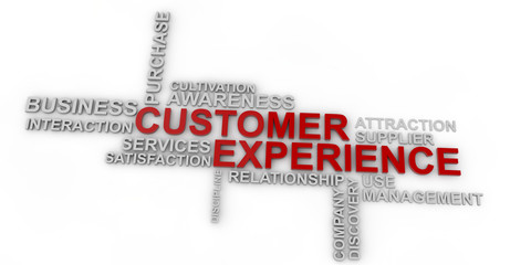 Customer Experience Word Cloud over white background