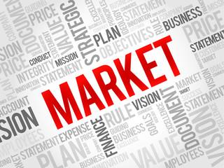 Market word cloud, business concept