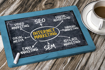 internet marketing flowchart hand drawing on blackboard