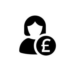 Affiliate - GBP