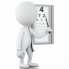 3d white people optician with ophthalmologic checkup