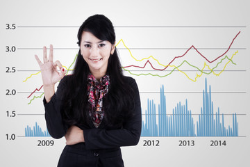 Successful businesswoman with chart