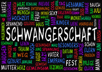 Schwangerschaft / Word Cloud / Collage
