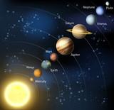 Fototapeta Fototapety na ścianę do pokoju dziecięcego - Our solar system © Christos Georghiou