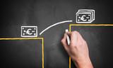 Überwindung einer Lücke zu mehr Gehalt