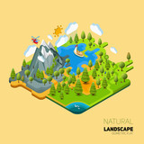 Fototapety Environment friendly natural landscape with mountains river and forest around. Vector work flat isometry 3D concept.