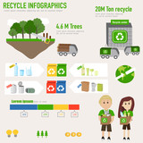 Fototapety Recycle infographic