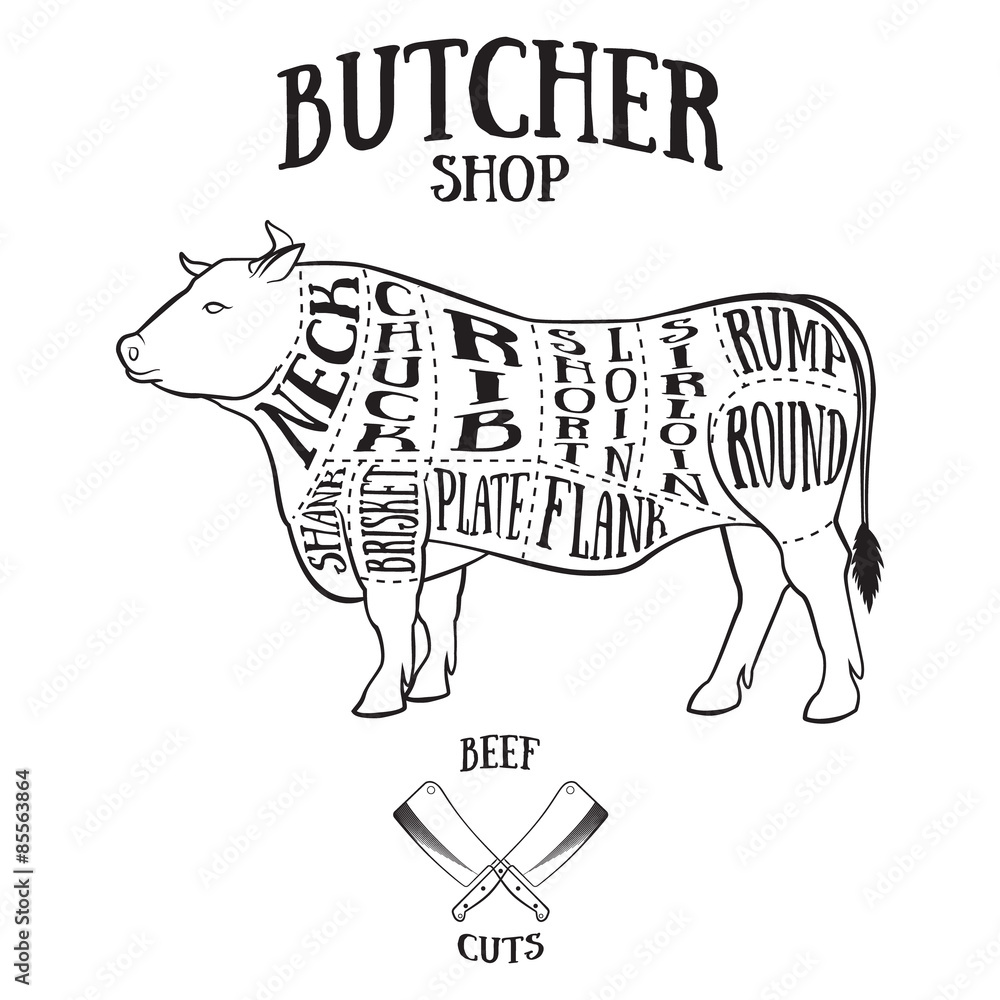 Butcher cuts scheme of beef wall sticker wall stickers butcher cuts scheme of beef wall sticker pooptronica