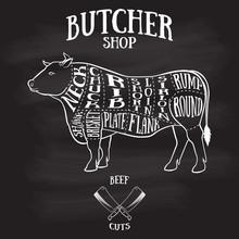 Metzger schneidet Schema von Rindfleisch