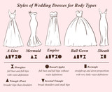 Set of wedding dress styles.