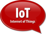 IoT acronym definition speech bubble illustration poster