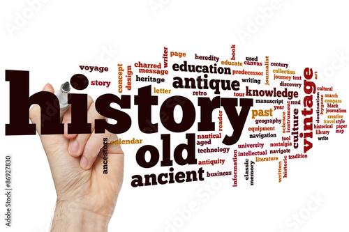 History word cloud