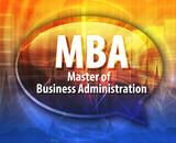 MBA acronym word speech bubble illustration poster