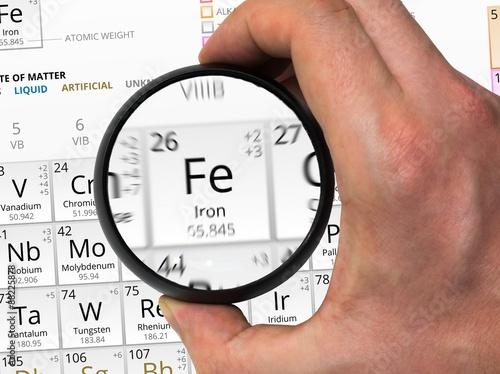 Smbolo del hierro elemento de la tabla peridica ampliada con pster smbolo del hierro elemento de la tabla peridica ampliada con lupa urtaz Images