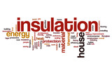 Insulation word cloud concept