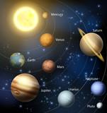 Fototapety Solar system planets