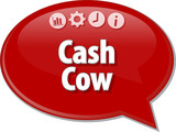 Cash Cow  blank business diagram illustration
