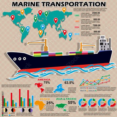 Aluminium marine transportation info graphics