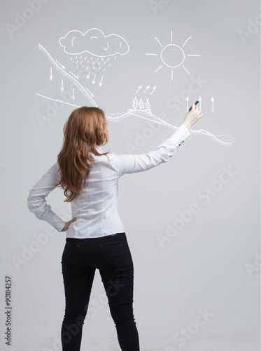 poster of Woman drawing schematic representation of the water cycle in