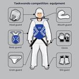 Taekwondo sport competition equipment