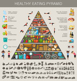 Food pyramid healthy eating infographic - 90813666