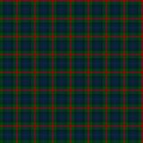 Clan Aiton Tartan poster