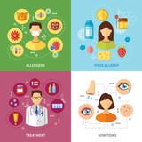Various Allergy Types Symptoms