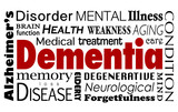 Dementia Word Collage Mental Illness Alzheimer